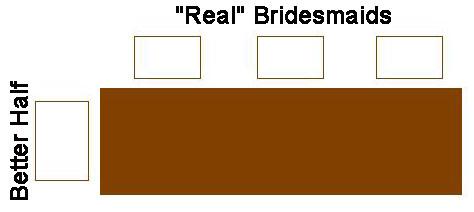 bridaltable